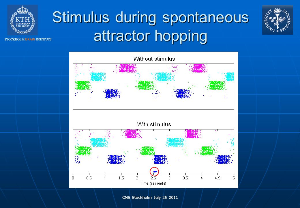 Stimulus during spontaneous attractor hopping