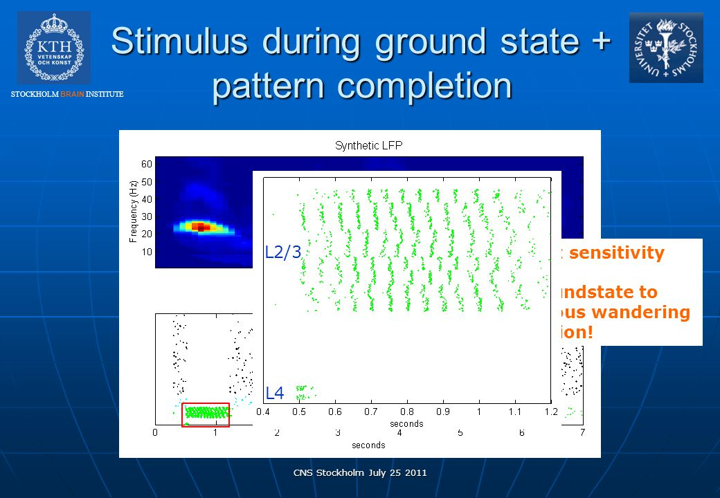 Stimulus during ground state + pattern completion