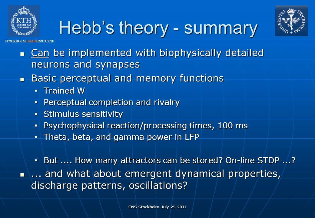 Hebb's theory - summary