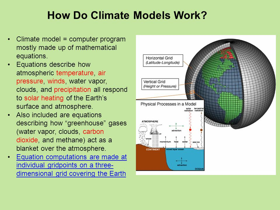 How Do Climate Models Work