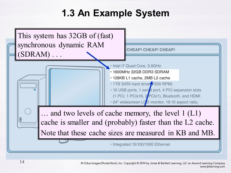1.3 An Example System This system has 32GB of (fast) synchronous dynamic RAM (SDRAM) . . .
