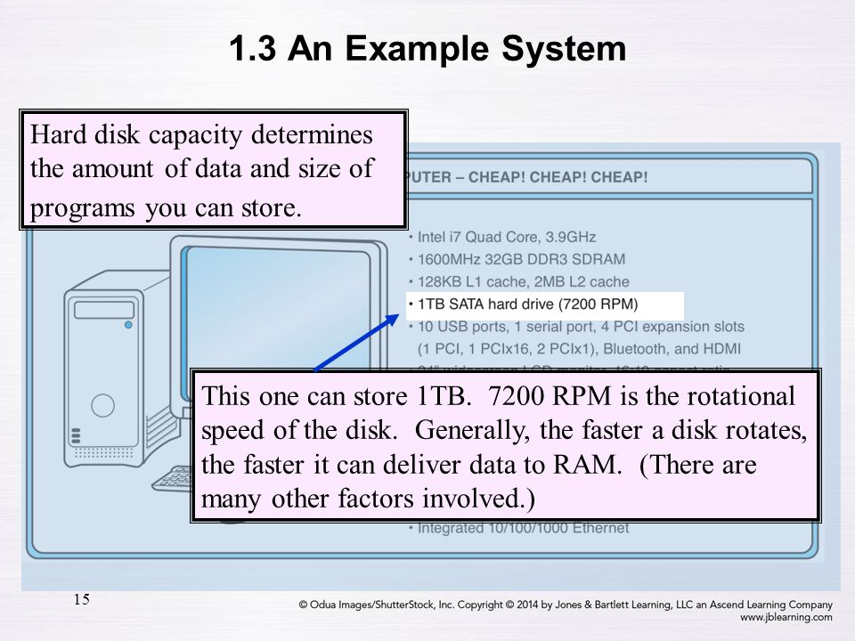 1.3 An Example System Hard disk capacity determines the amount of data and size of programs you can store.