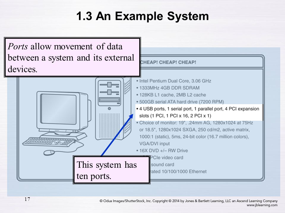 1.3 An Example System Ports allow movement of data between a system and its external devices.