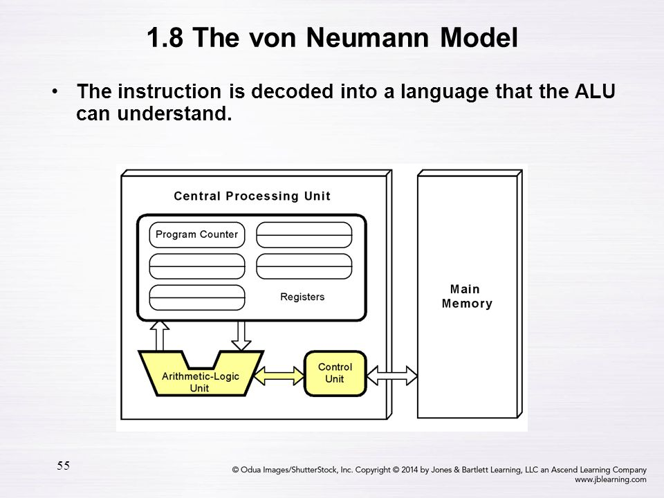 1.8 The von Neumann Model The instruction is decoded into a language that the ALU can understand.