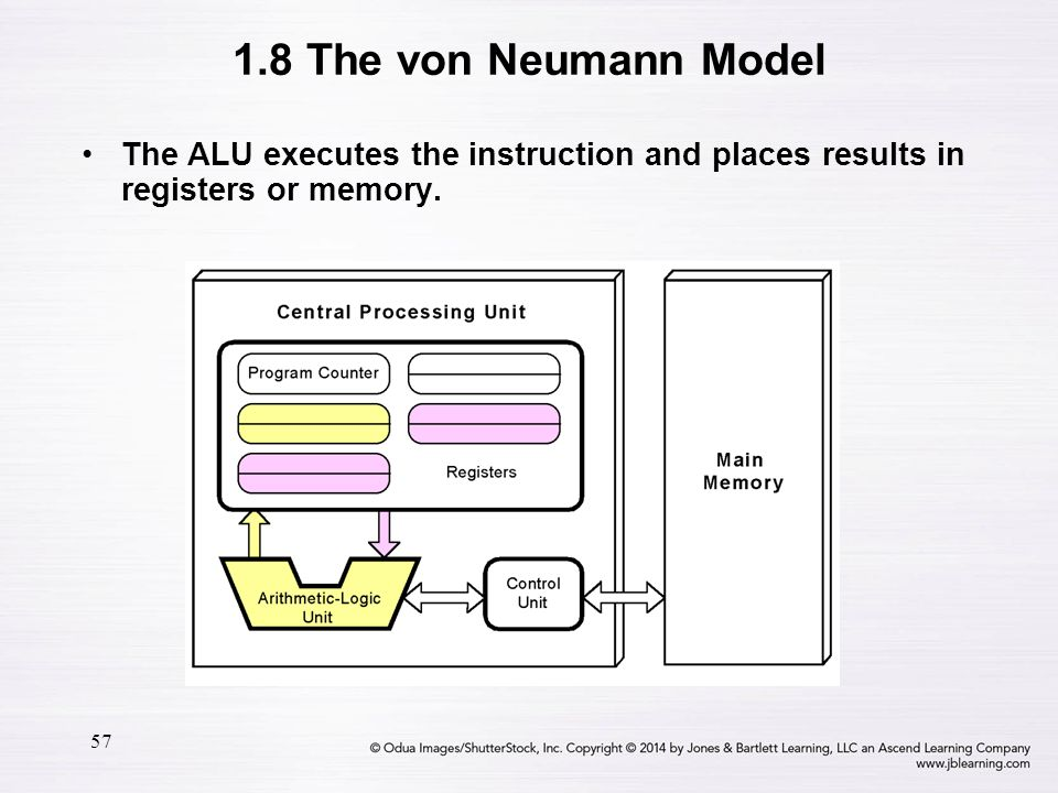 1.8 The von Neumann Model The ALU executes the instruction and places results in registers or memory.
