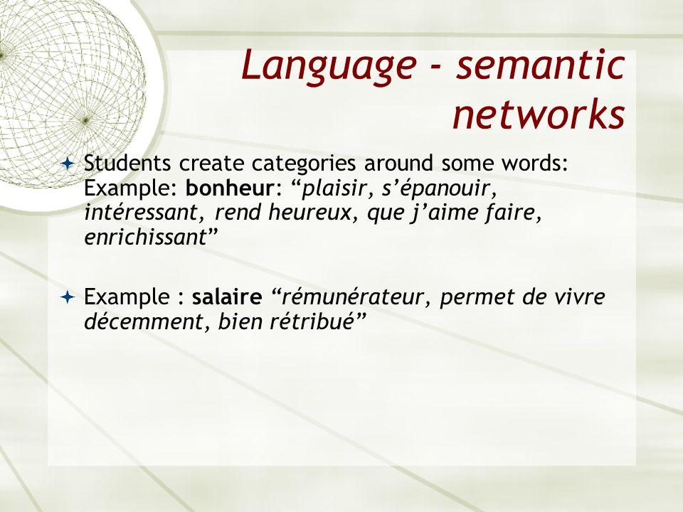 Language - semantic networks