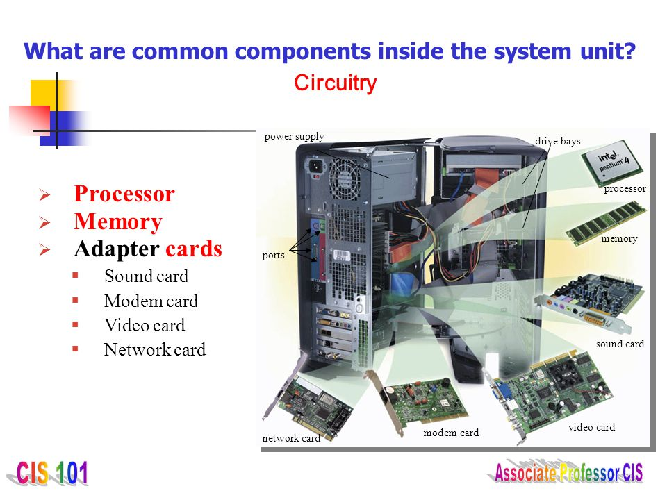 Processor Memory Adapter cards