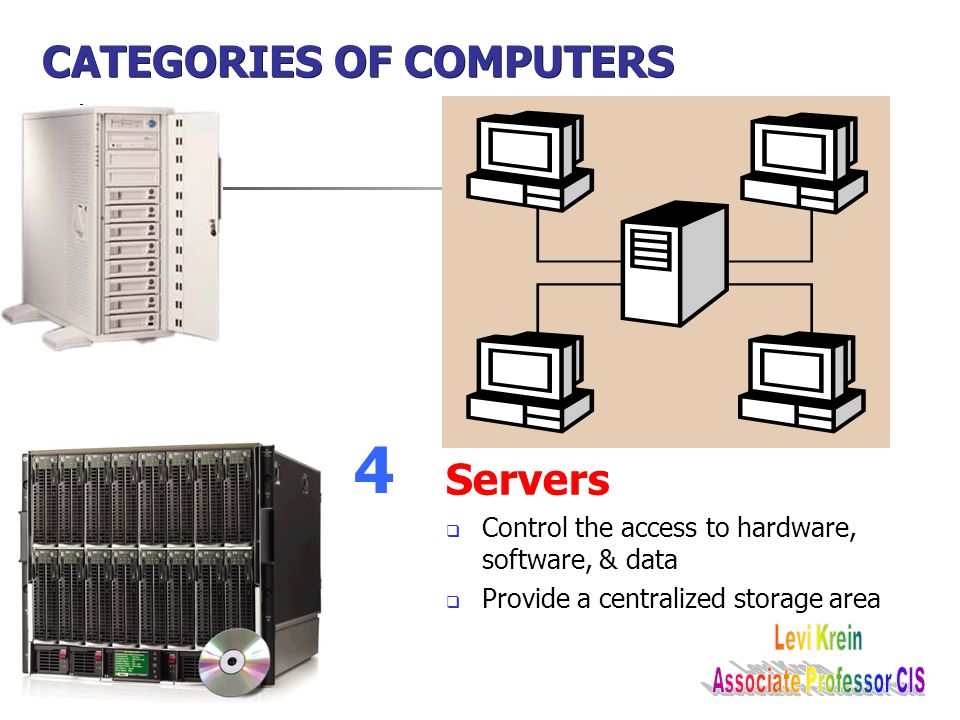 CATEGORIES OF COMPUTERS
