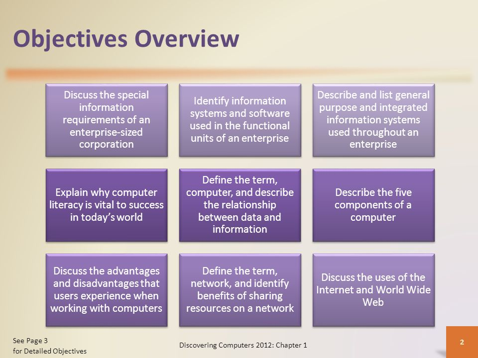 Objectives Overview Explain why computer literacy is vital to success in today's world.