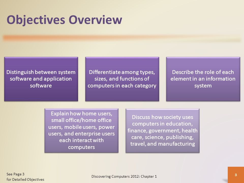 Objectives Overview Distinguish between system software and application software.