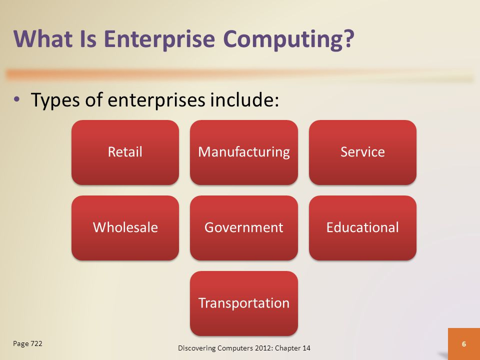 What Is Enterprise Computing