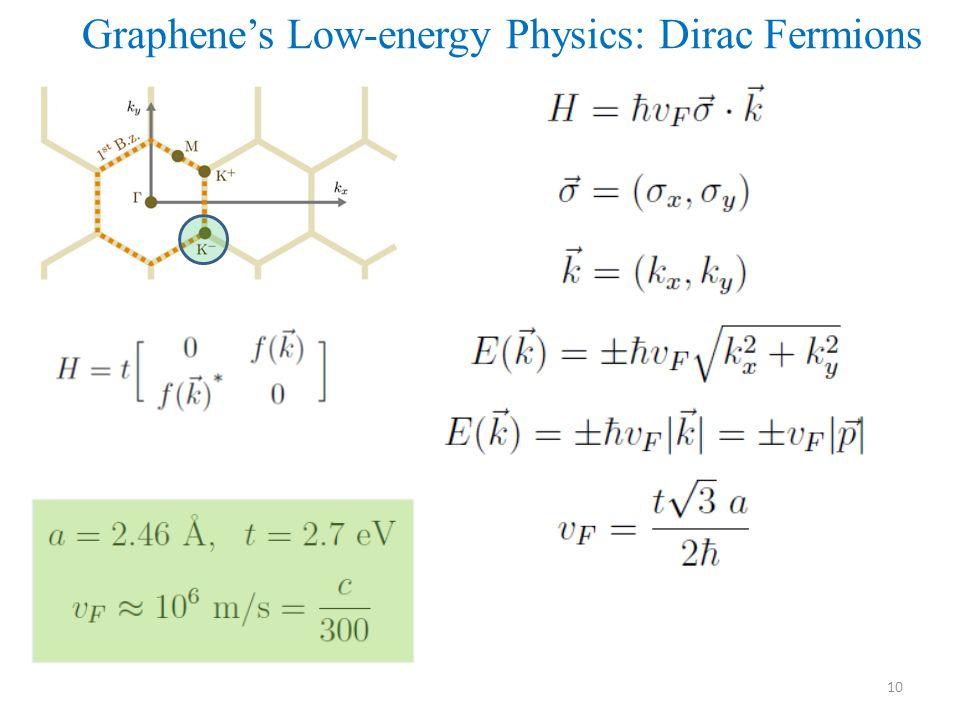 Graphene's Low-energy Physics: Dirac Fermions