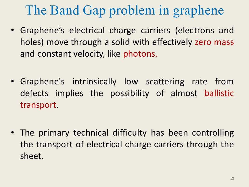 The Band Gap problem in graphene