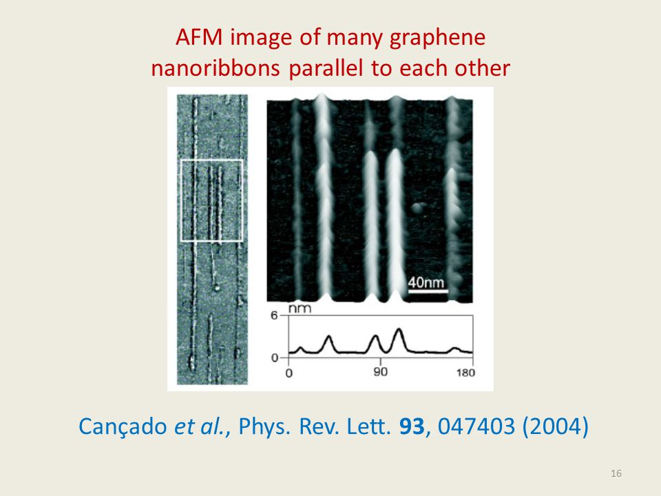 AFM image of many graphene nanoribbons parallel to each other