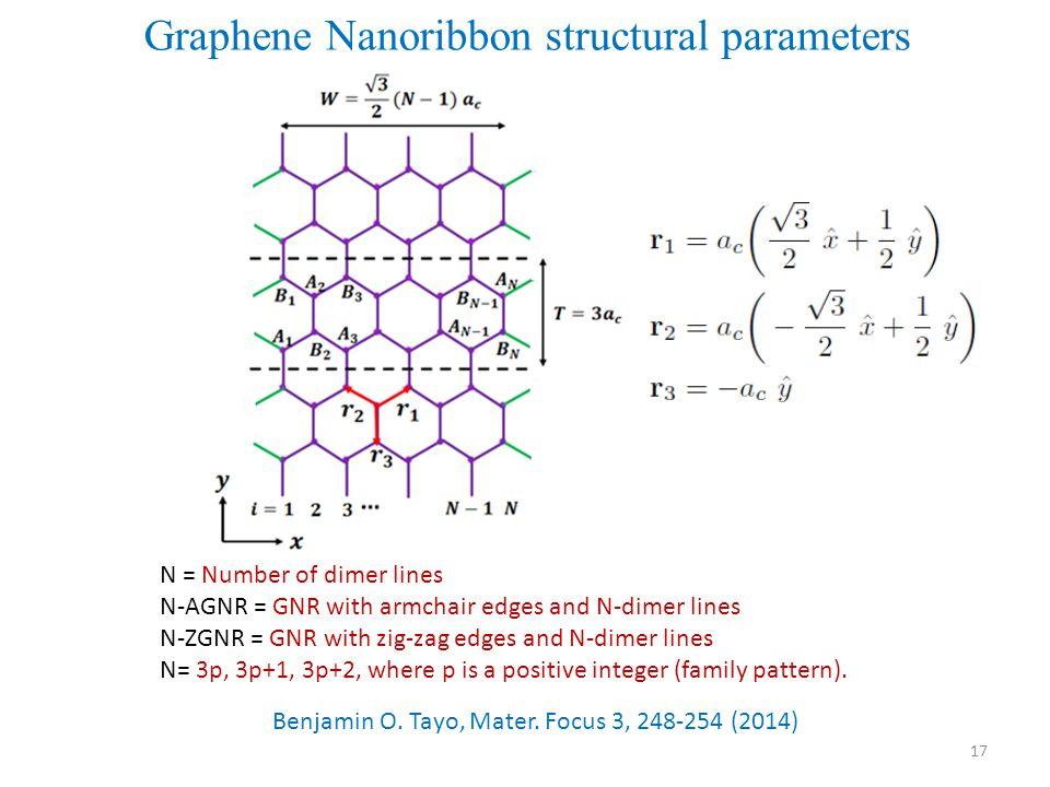 Graphene Nanoribbon structural parameters