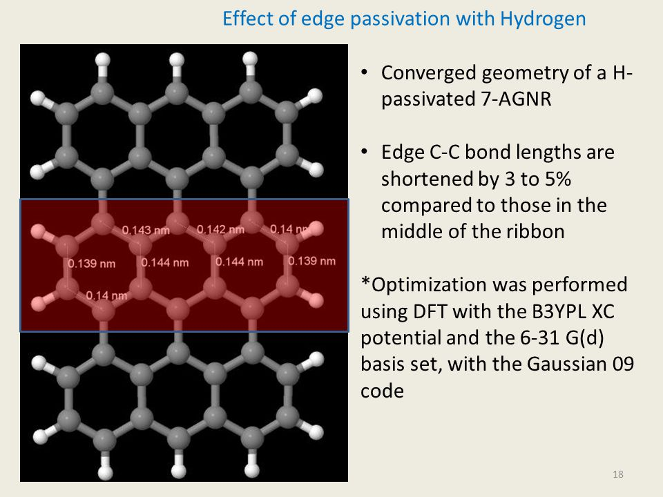 Effect of edge passivation with Hydrogen