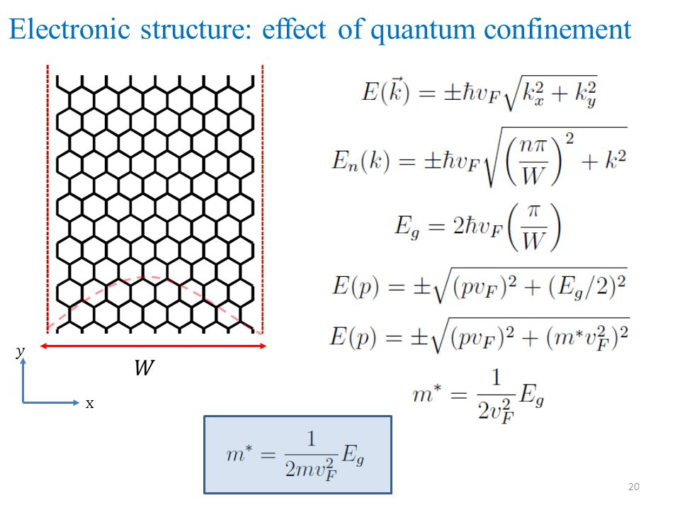 Electronic structure: effect of quantum confinement