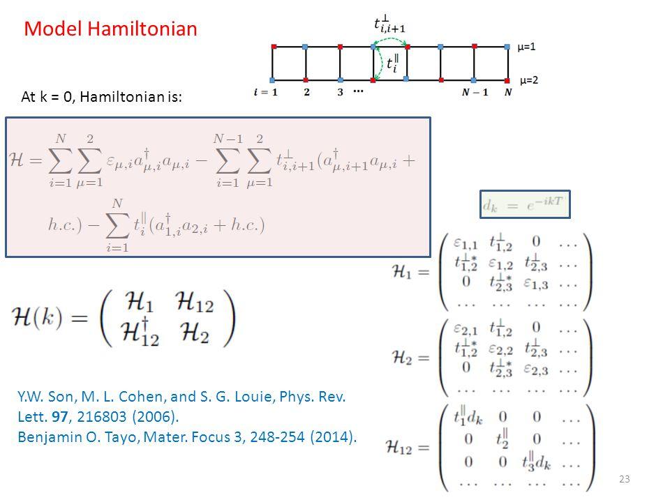 Model Hamiltonian At k = 0, Hamiltonian is: