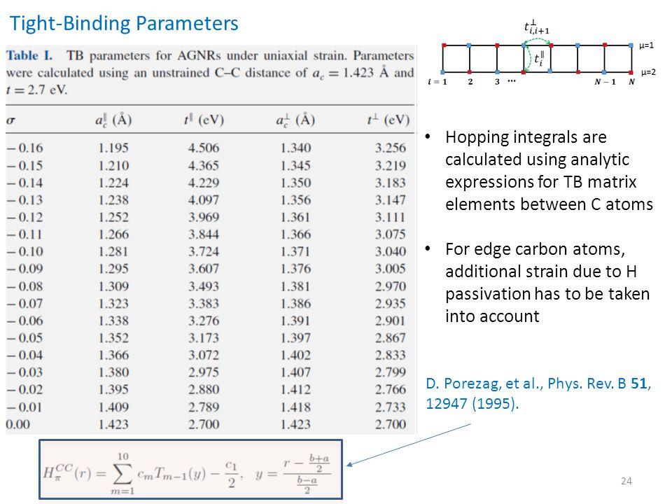 Tight-Binding Parameters
