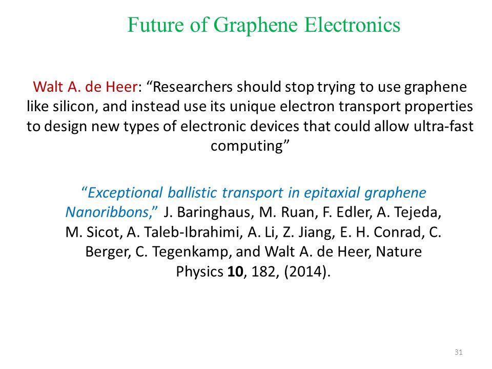Future of Graphene Electronics