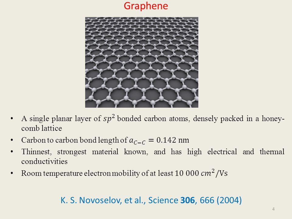 Graphene K. S. Novoselov, et al., Science 306, 666 (2004)