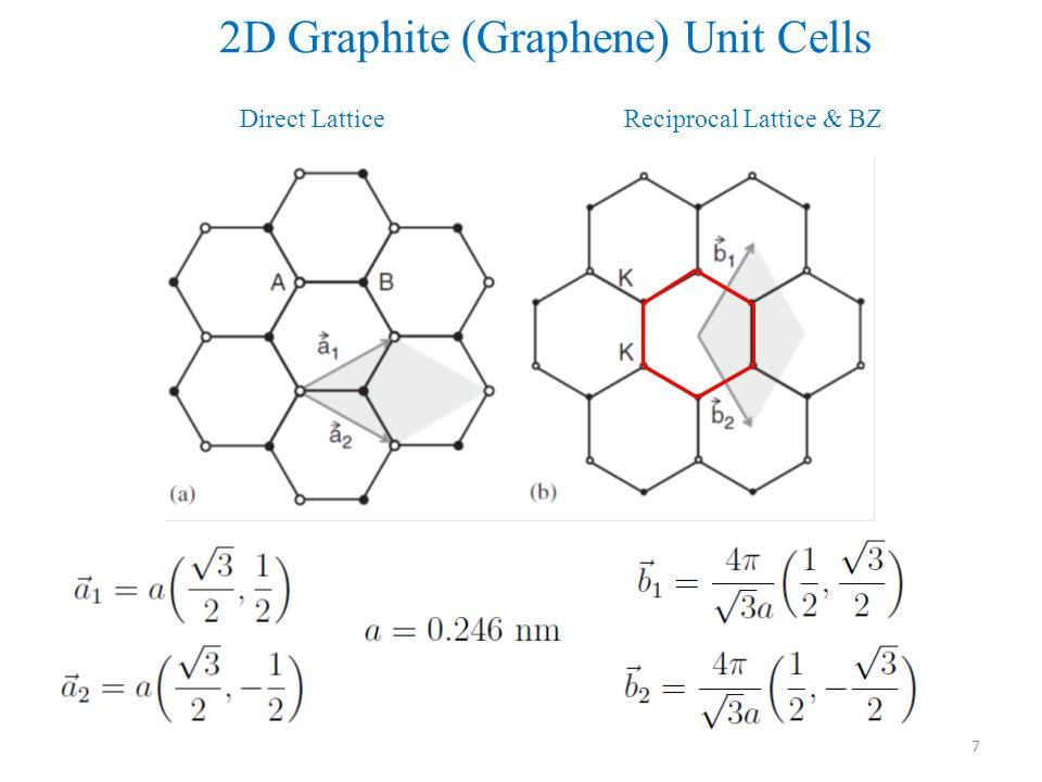 2D Graphite (Graphene) Unit Cells