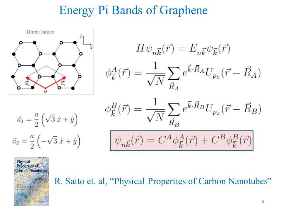 Energy Pi Bands of Graphene