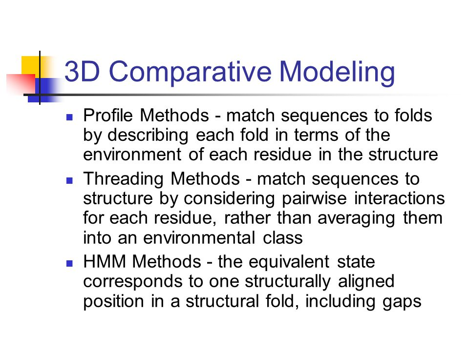 3D Comparative Modeling