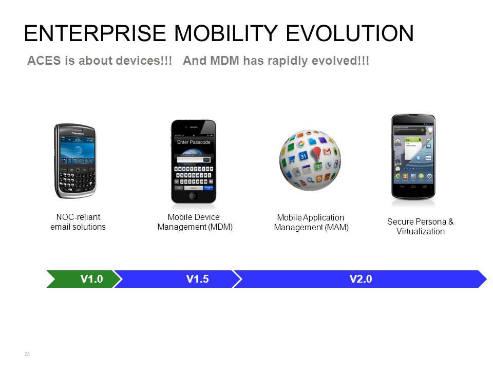 Enterprise mobility evolution