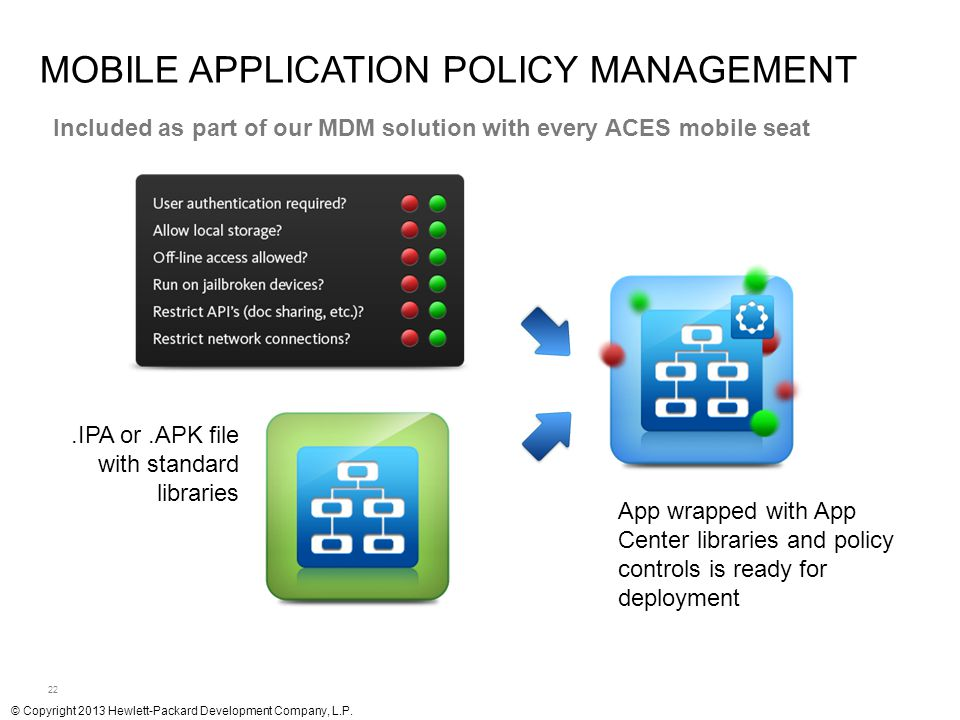 Mobile Application Policy Management