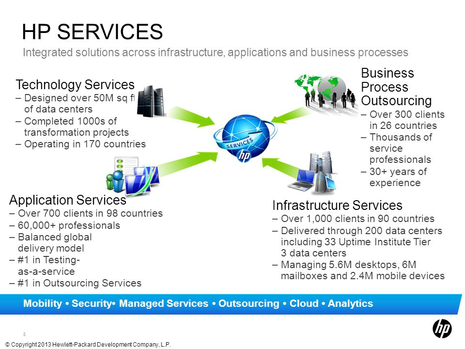 HP services Business Process Outsourcing Technology Services