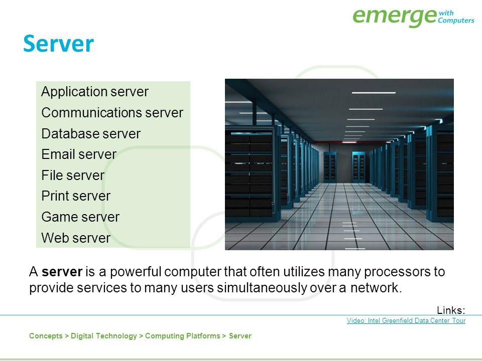 Server Application server Communications server Database server