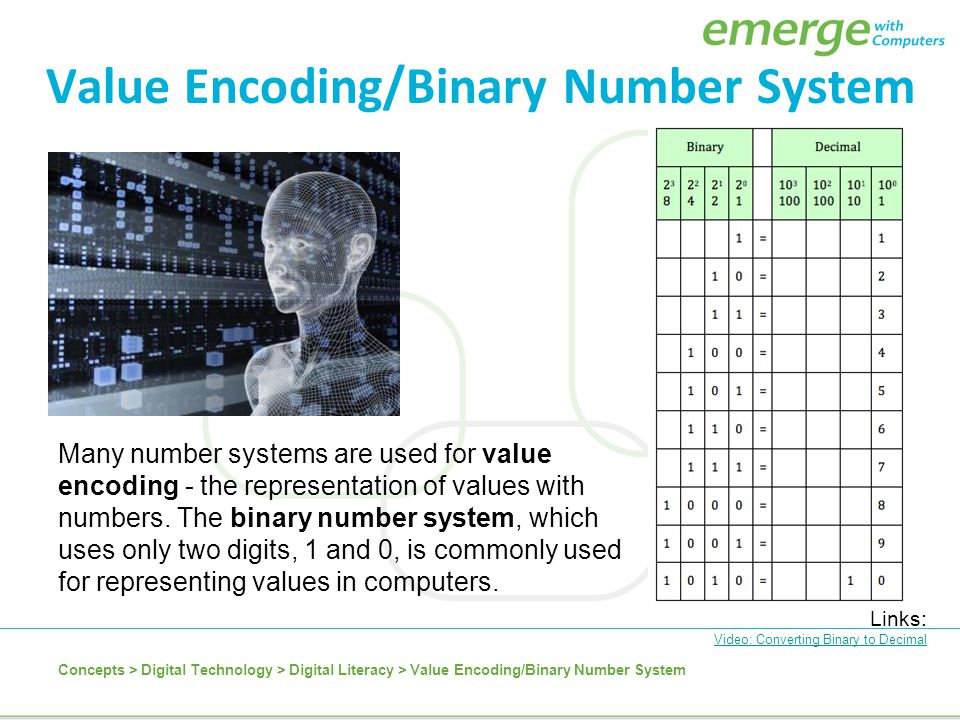Value Encoding/Binary Number System