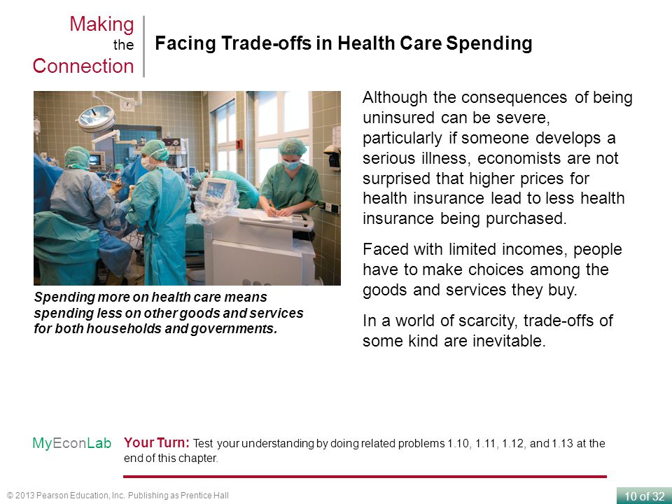 Making the Connection Facing Trade-offs in Health Care Spending