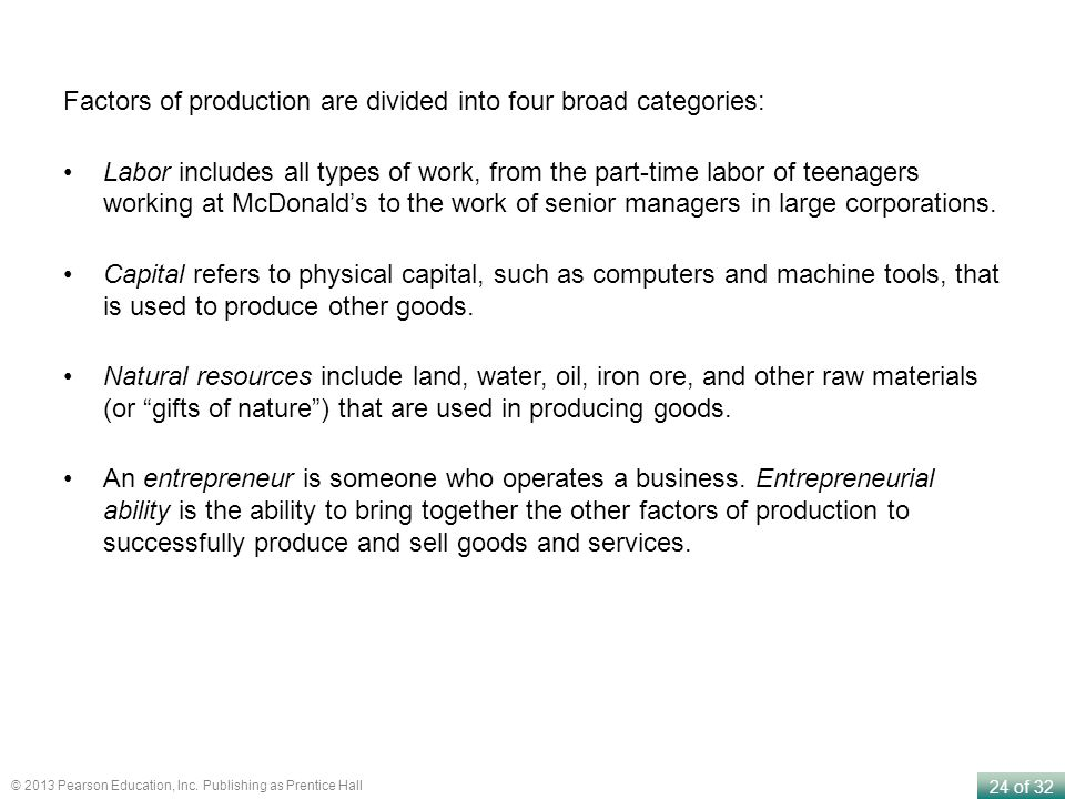 Factors of production are divided into four broad categories: