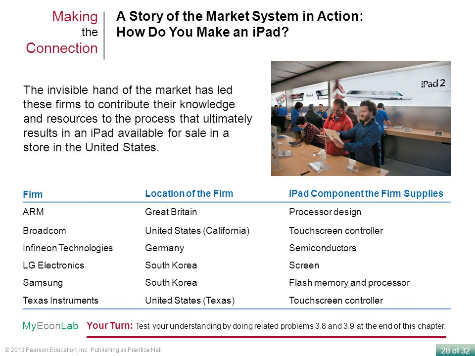 Making the Connection A Story of the Market System in Action: How Do You Make an iPad
