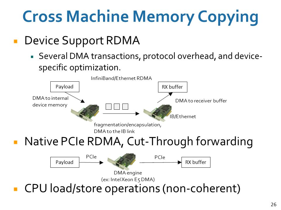 Cross Machine Memory Copying