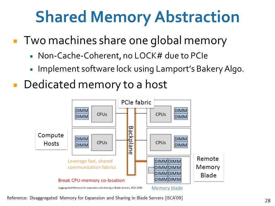 Shared Memory Abstraction