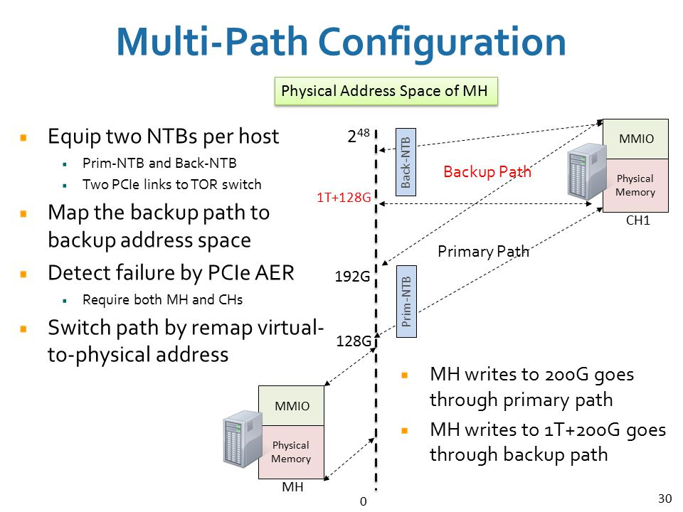 Multi-Path Configuration