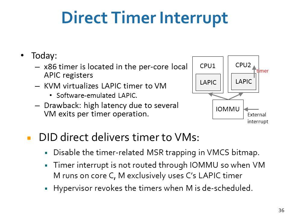 Direct Timer Interrupt