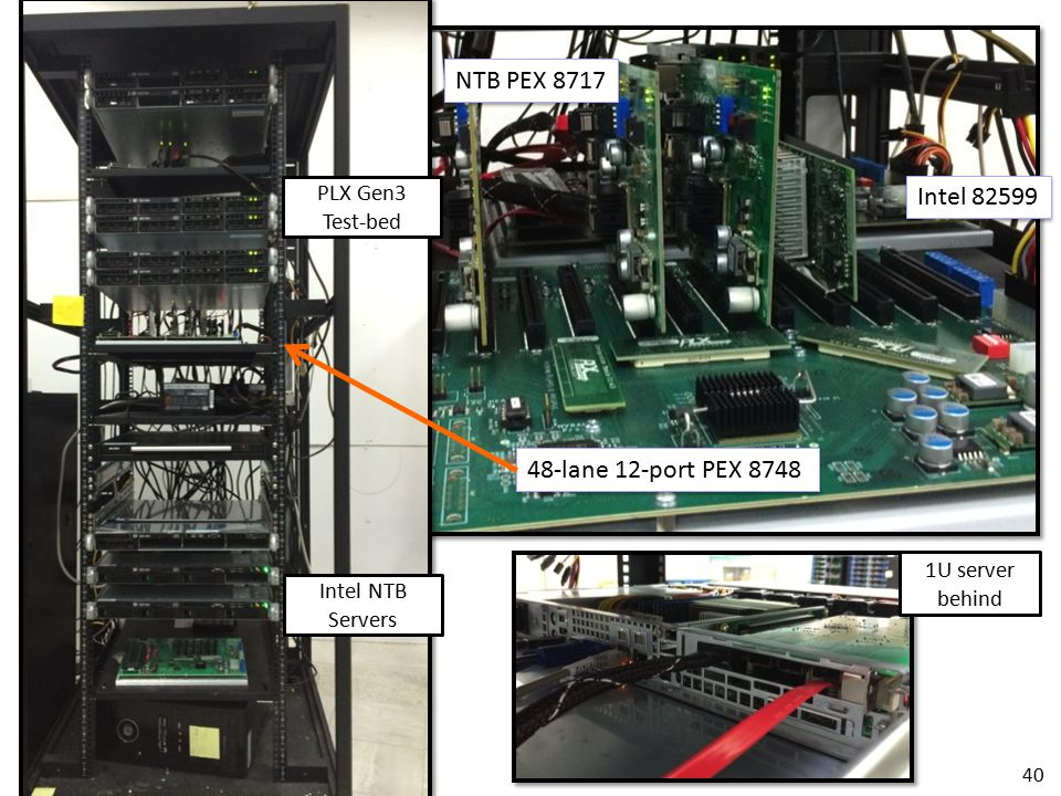 NTB PEX 8717 Intel 82599 48-lane 12-port PEX 8748 PLX Gen3 Test-bed