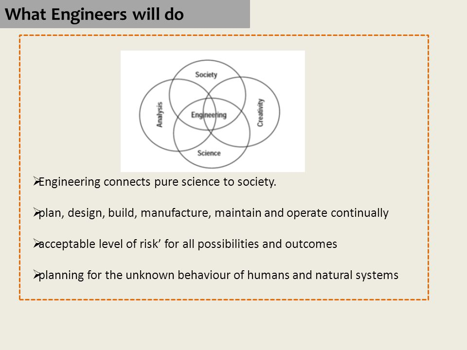 What Engineers will do Engineering connects pure science to society.