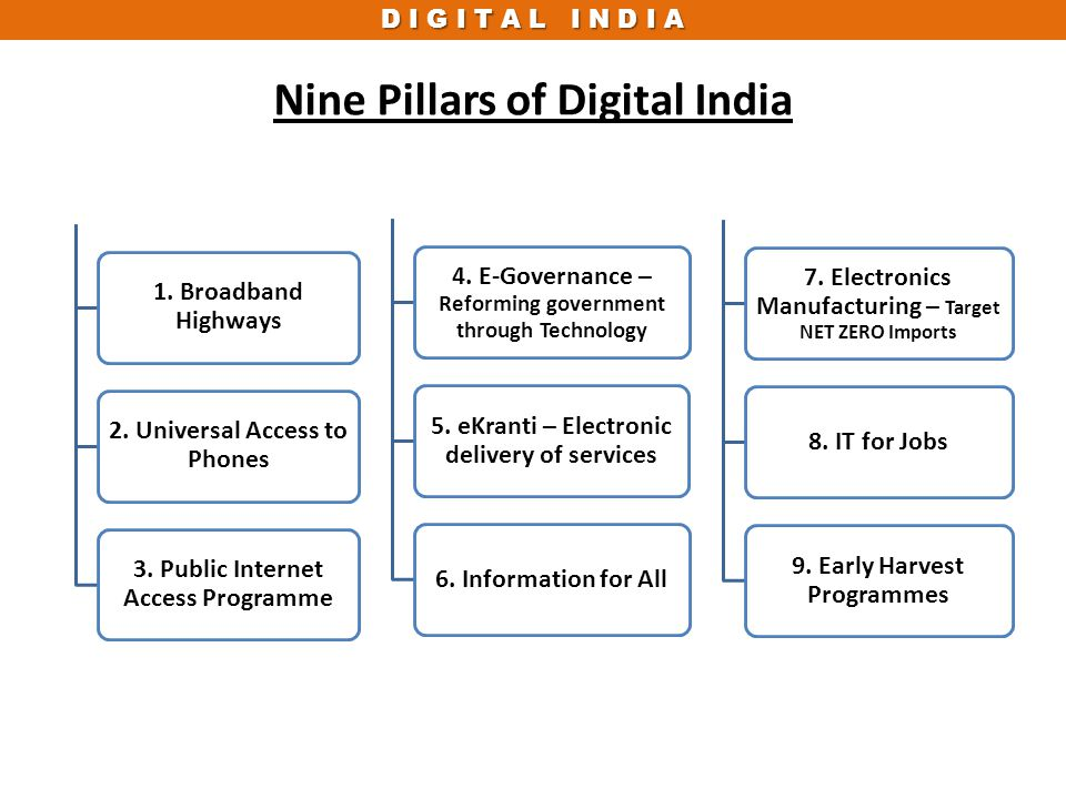 Nine Pillars of Digital India