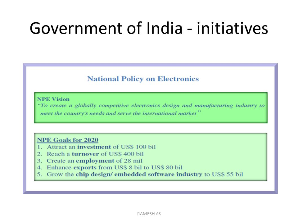 Government of India - initiatives