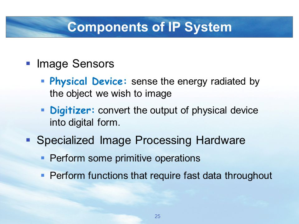 Components of IP System