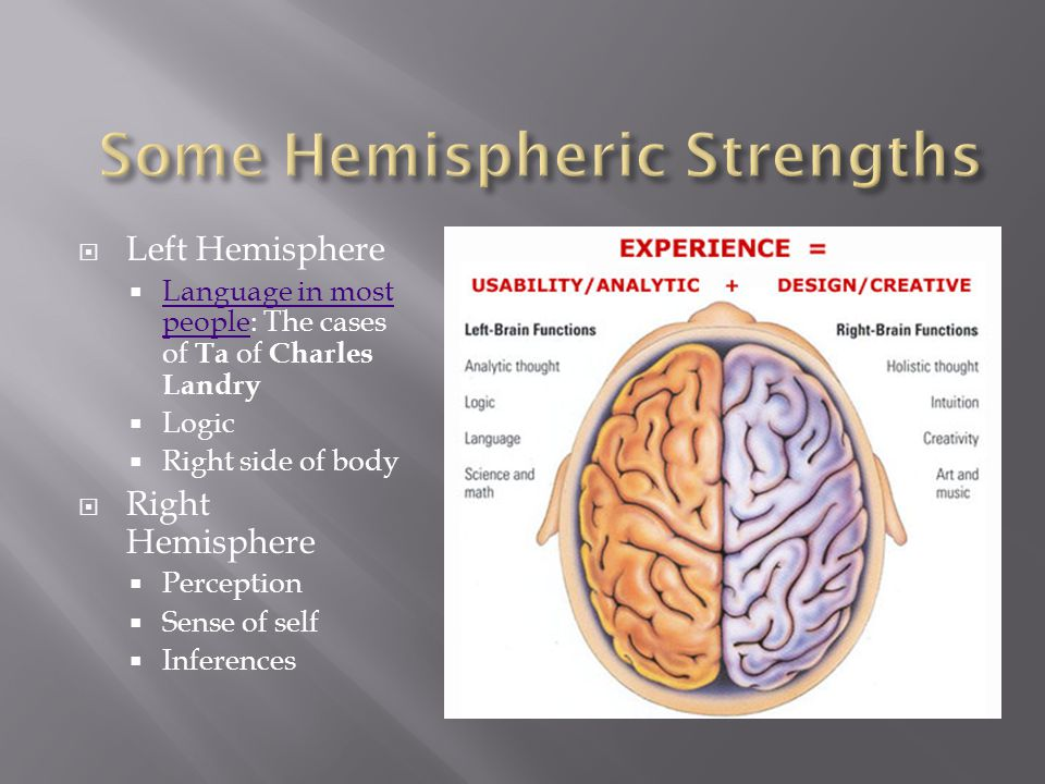 Some Hemispheric Strengths
