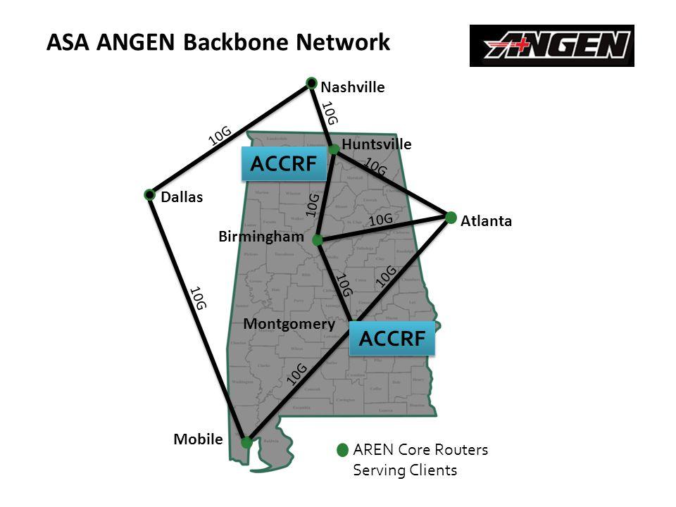 ASA ANGEN Backbone Network