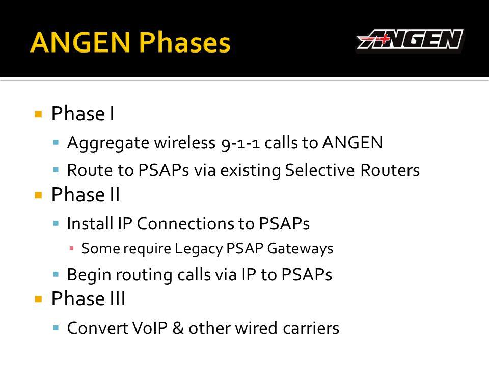 ANGEN Phases Phase I Phase II Phase III