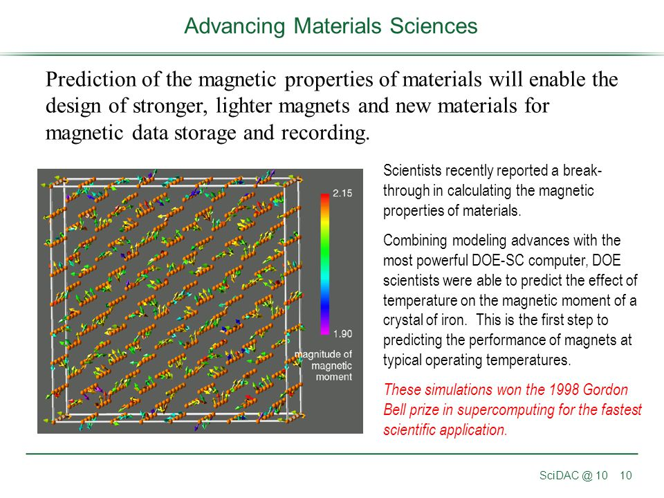 Advancing Materials Sciences