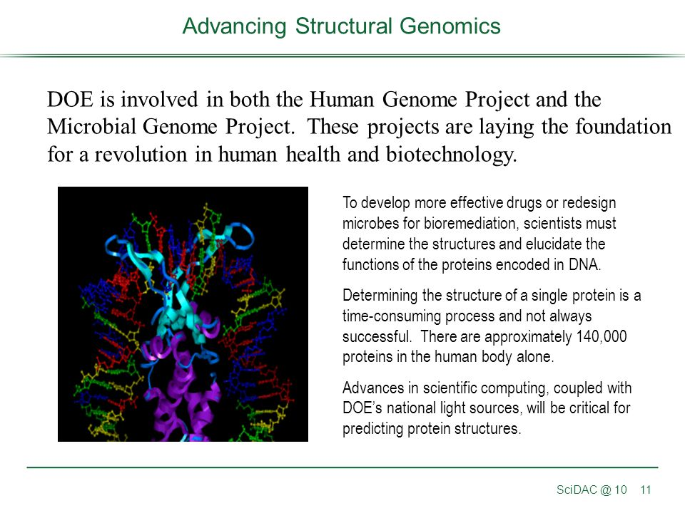 Advancing Structural Genomics